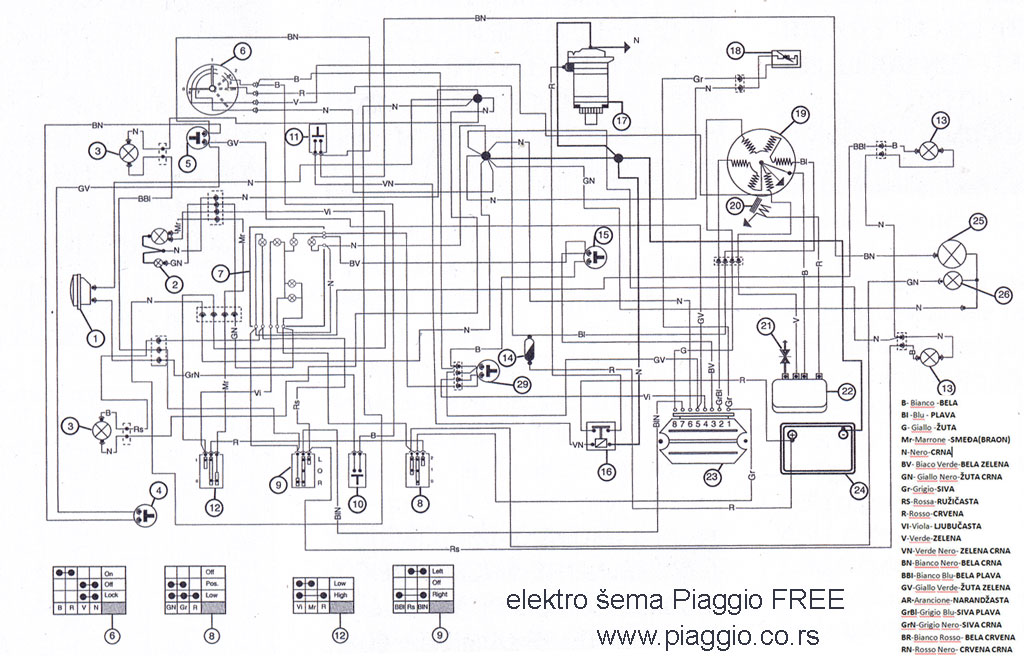 elektro sema Free1 download, workshop, parts, user manual piaggio, vespa vespa p125x wiring diagram at aneh.co