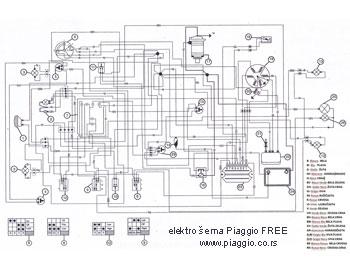 elektro sema free piaggio free uradi sam ili kako popraviti piaggio zip 50 2t wiring diagram at creativeand.co